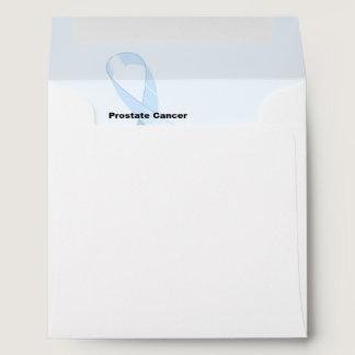 Prostate Cancer Envelope