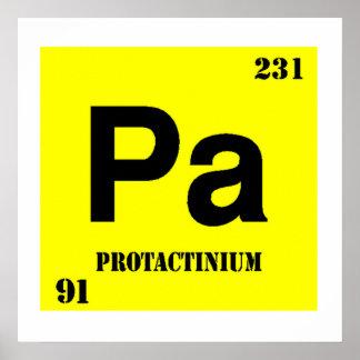 Protactinium Poster
