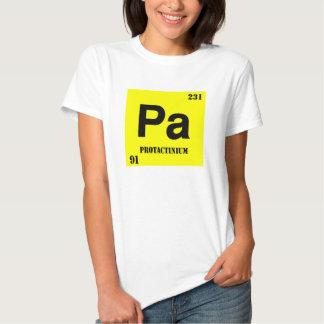 Protactinium Playeras