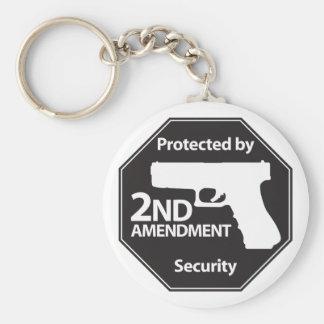 Protegido por la 2da enmienda llavero redondo tipo pin