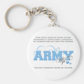 Proud ARMY Wife Key Chain