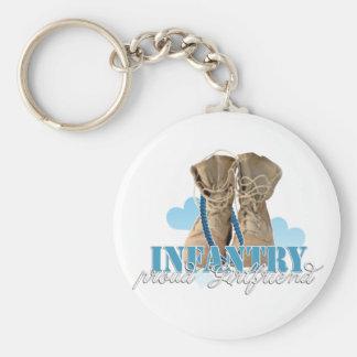 proud infantry girlfriend basic round button keychain