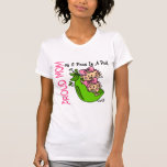 Proud Mom Of 2 Peas In A Pod (Girls) Tshirt