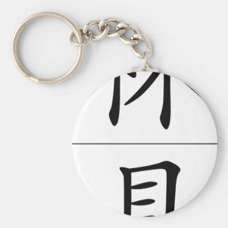 Proverbio chino, idioma: tragedia de bei1 ju4, mos llavero redondo tipo pin