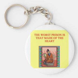proverbio chino sabio llavero redondo tipo pin