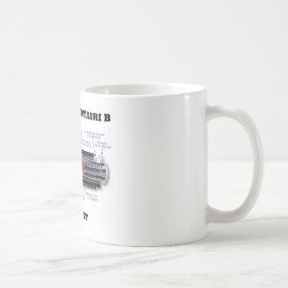Proxima Centauri b Or Bust RTG Astronomy Humor Coffee Mug