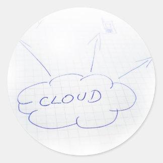 Proyecto de la nube etiqueta redonda