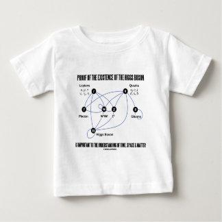 Prueba de la existencia del bosón de Higgs Playeras