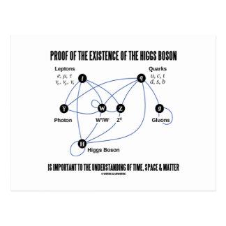 Prueba de la existencia del bosón de Higgs Postal