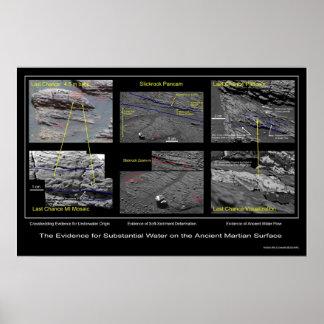 Pruebas del agua sustancial en superficie marciana impresiones