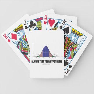 Pruebe siempre su hipótesis (el humor de la curva cartas de juego
