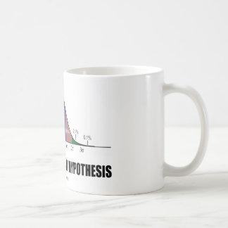 Pruebe siempre su hipótesis (la actitud estadístic tazas de café
