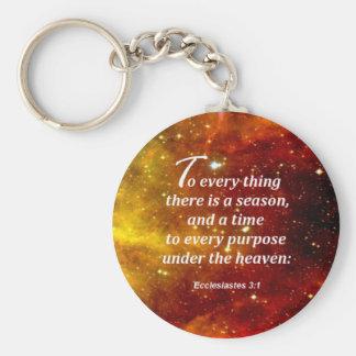Psalm 46:1 keychains