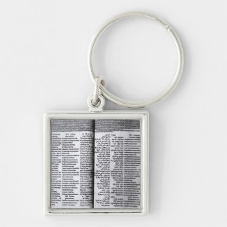 Psalm of David: Psalterim Octaplums, 1516 Keychain