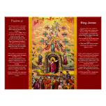 Psalms chapter 91 Posters 2 Poster
