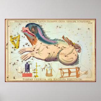 Psalterium Georgii, Fluvius Eridanus, Cetus, etc Poster