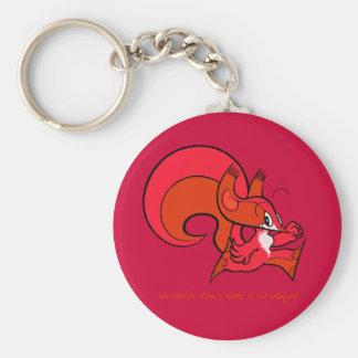 Psi Squirrel Keychain 1