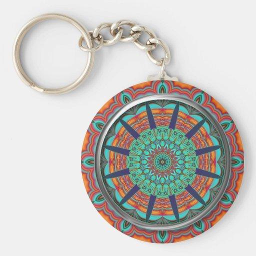 psyWHEELS Keychain