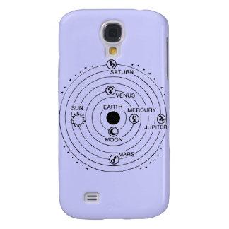Ptolemaic System Samsung Galaxy S4 Case