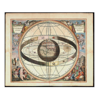 Ptolemaic System Chart (1660) Poster