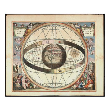 Ptolemaic System Chart (1660) Posters