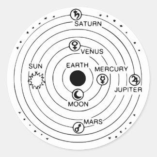 Ptolemaic System Classic Round Sticker