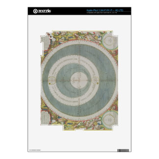 Ptolemaic System, from 'The Celestial Atlas, or Th iPad 3 Decals