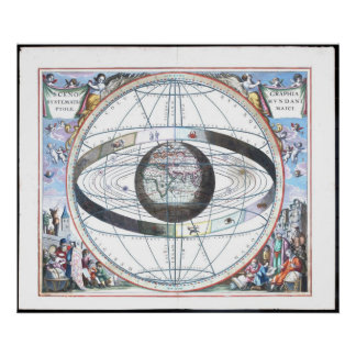 Ptolemy's Cellarius Ptolemaic System Poster