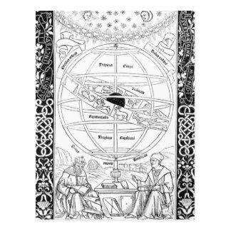 Ptolemy's System Postcard