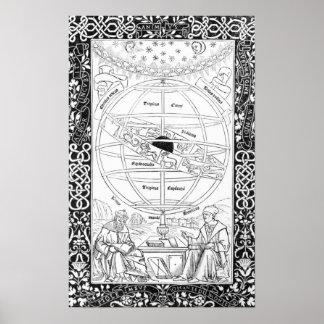 Ptolemy's System Print