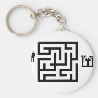pub labyrinth icon keychain