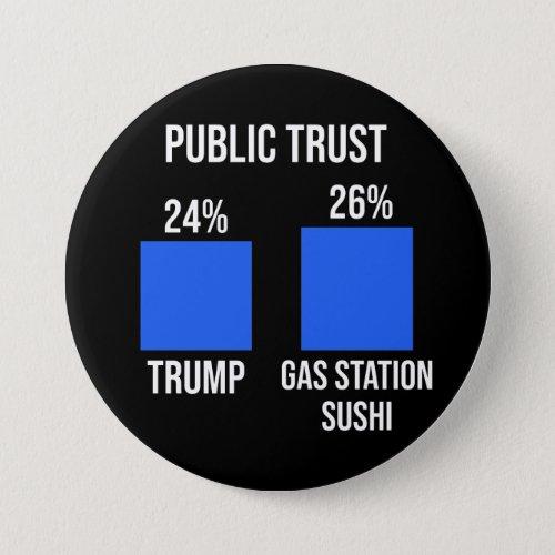 Public Trust Trump 24 Gas Station Sushi 26 Button