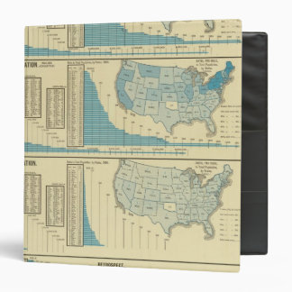 Publications and circulation binder