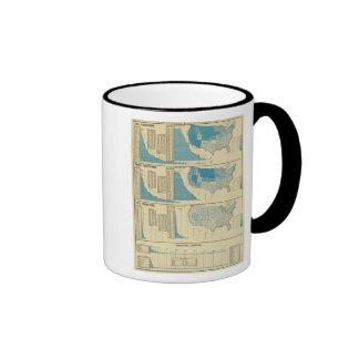 Publications Coffee Mug
