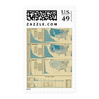 Publications Stamps