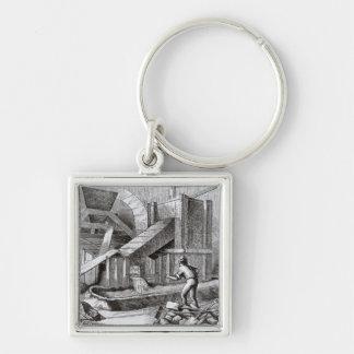 Puddling Iron Keychain
