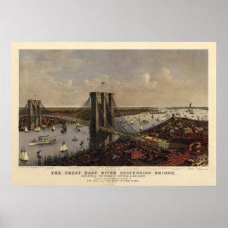 Puente de Brooklyn por el curtidor e Ives (1885) Póster