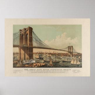 Puente de Brooklyn Póster