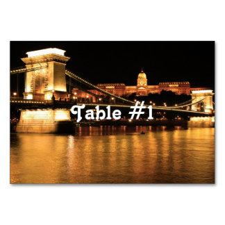 Puente en Hungría