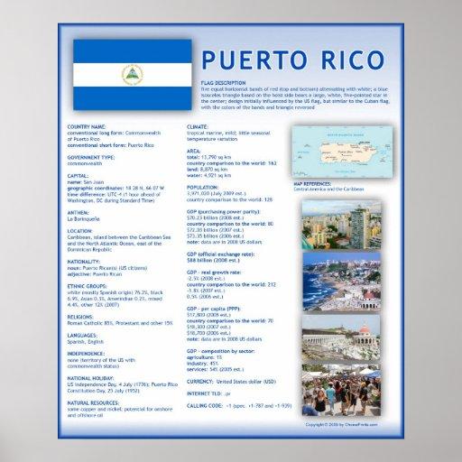 Puerto Rico Print