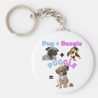 Pug Plus Beagle Keychain