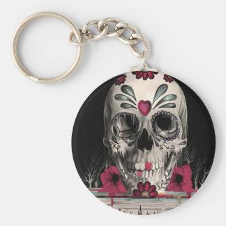 Pulled sugar, melting sugar skull keychain