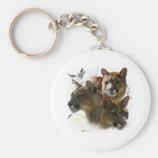 Puma Basic Round Button Keychain
