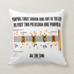 Pumping Three Sodium Ions Out Of Cell (Na-K Pump) Throw Pillows