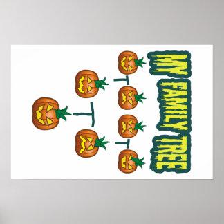 Pumpkin Family Tree Poster