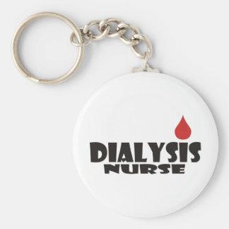 Punto de la gota de sangre de la enfermera de la d llavero personalizado