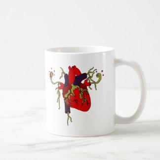 puppyluv coffee mug anatomy office