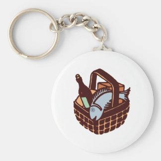 Purchase basket shopping basket keychain