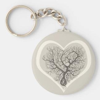 Purkinje Cell Lover - Button Keychain