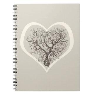 Purkinje Cell Lover - Notebook